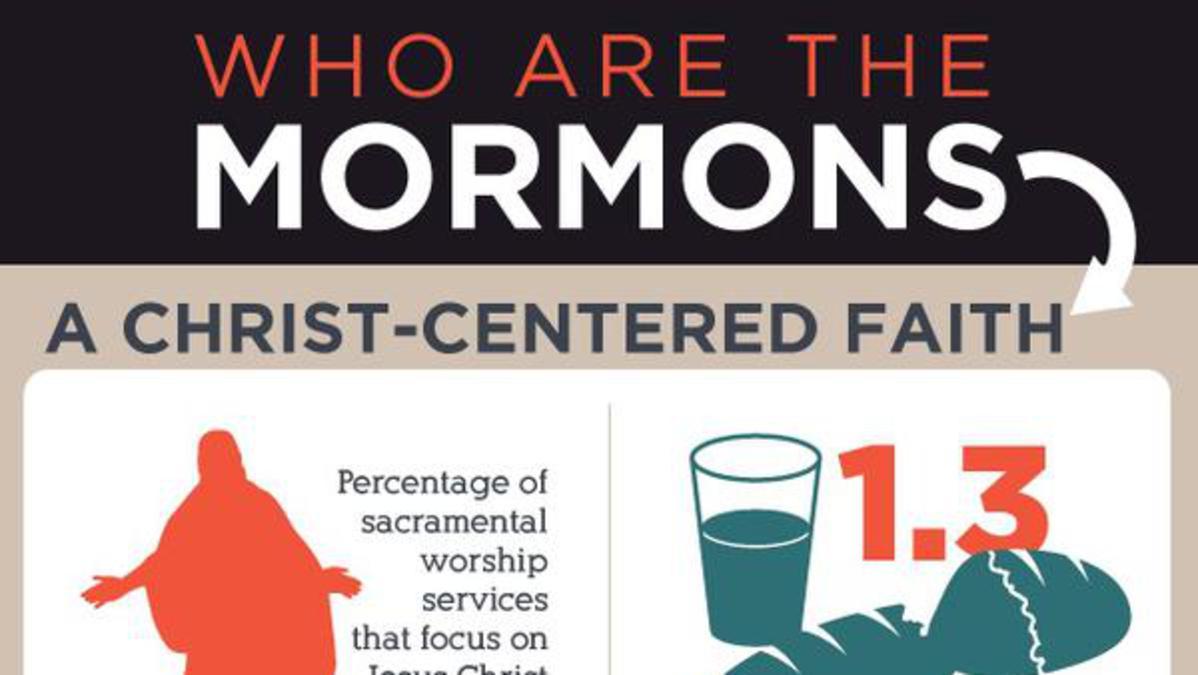 Mormon Deutsch