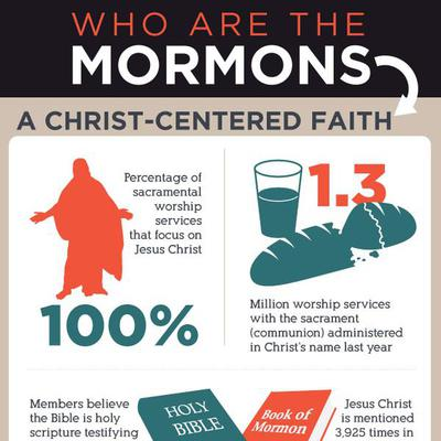 Who are the Mormons?