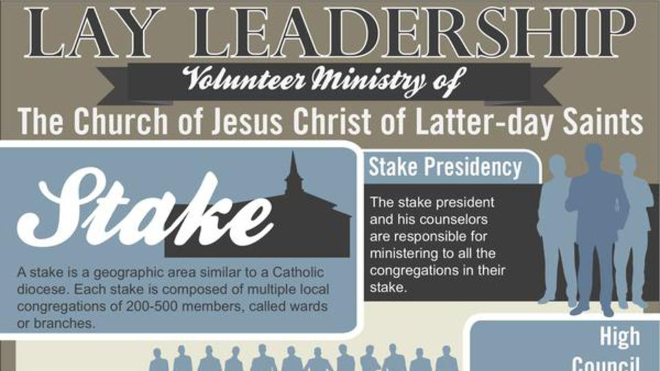 Lay Leadership: Volunteer Ministry of the Church of Jesus Christ of Latter-day Saints